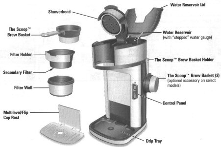 How To Use Keurig Coffee Maker Mycoffeepot Org